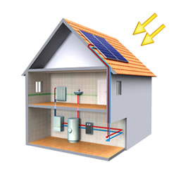 Solar Thermal - Solar Thermal Panels - Water Heating